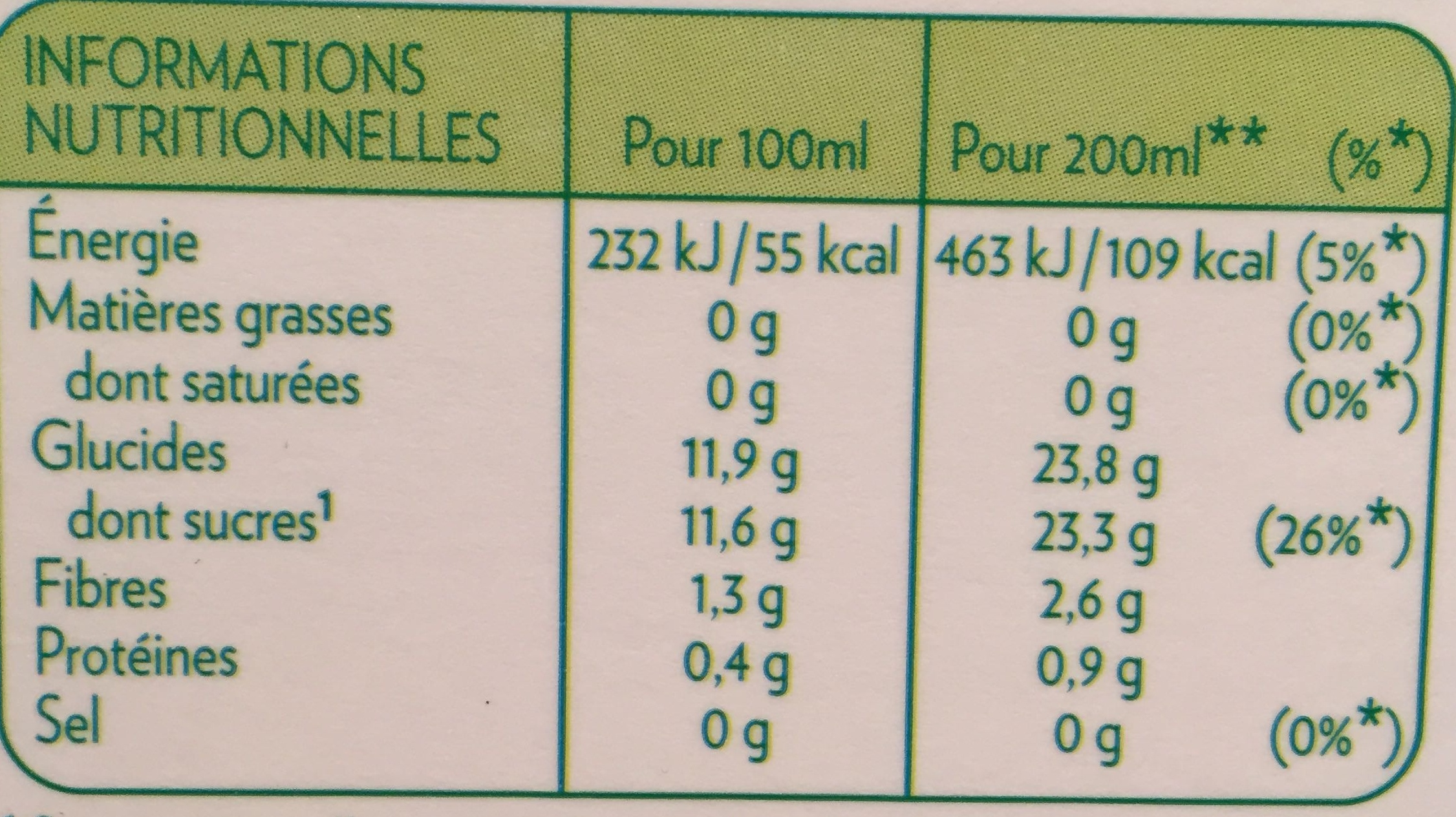 Pure Premium Orange sanguine cassis - Nutrition facts