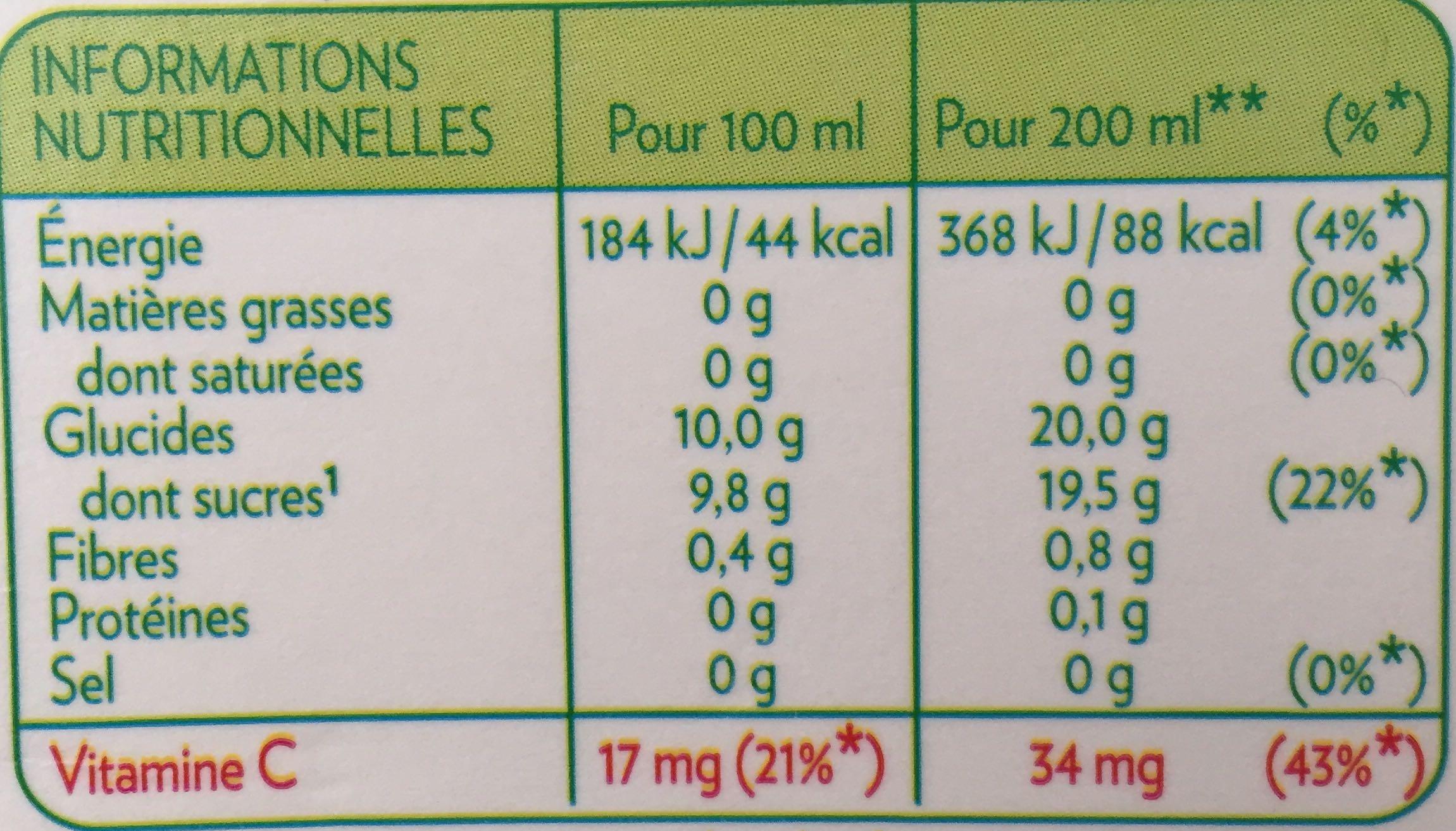 Pure Premium Fraîcheur gourmande - Informations nutritionnelles