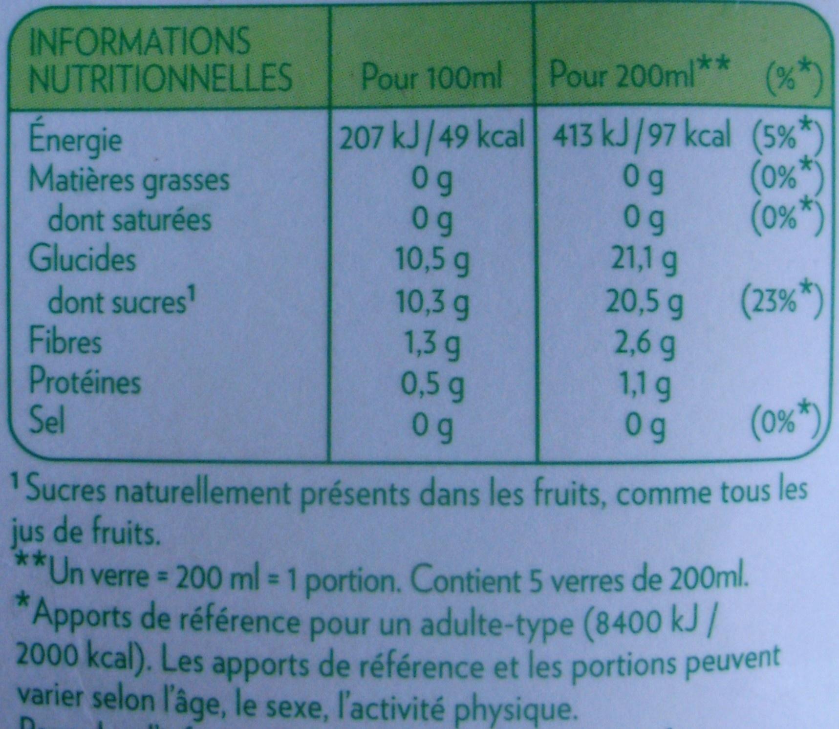 Créations Originales, Pure Premium Orange Fraise - Nutrition facts - fr