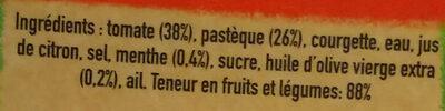 Soupe froide Tomate, Pastèque & Menthe - Ingrédients - fr
