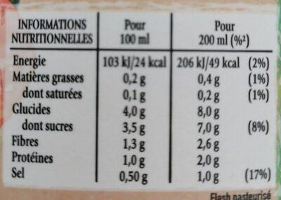 Soupe froide Tomate, Pastèque & Menthe - Voedingswaarden - fr