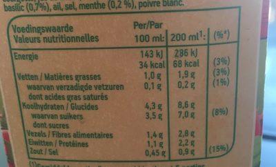 Gazpacho Provenzal - Nutrition facts
