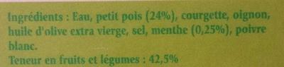 Soupe froide petits pois & menthe - Ingrédients