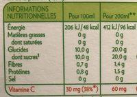 Pure Premium Créations Oranges Orange Fruit de la Passion - Nutrition facts