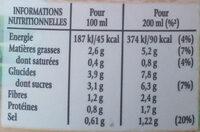 Gazpacho - Nutrition facts - fr