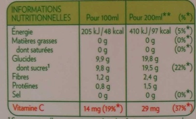 Créations Oranges - Orange Pêche Abricot - Voedingswaarden - fr