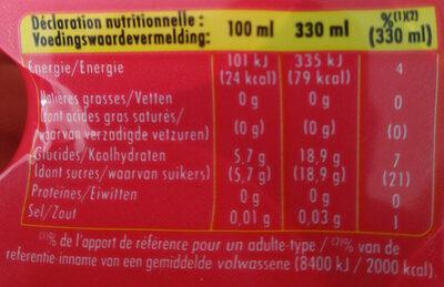 Schweppes agrumes - Valori nutrizionali - fr