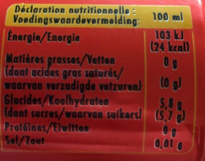 Schweppes Agrum - Informations nutritionnelles