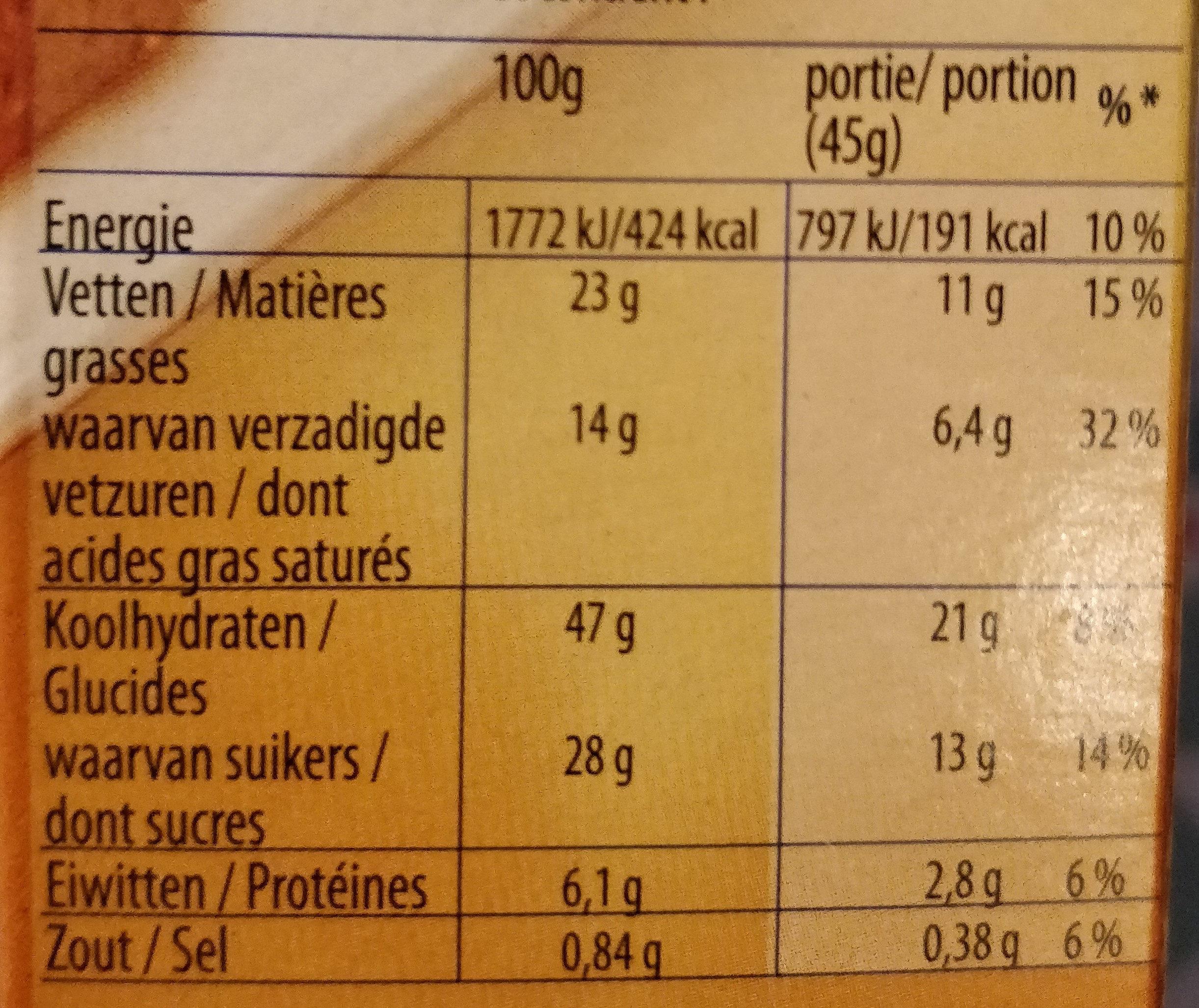 Cake - Voedingswaarden