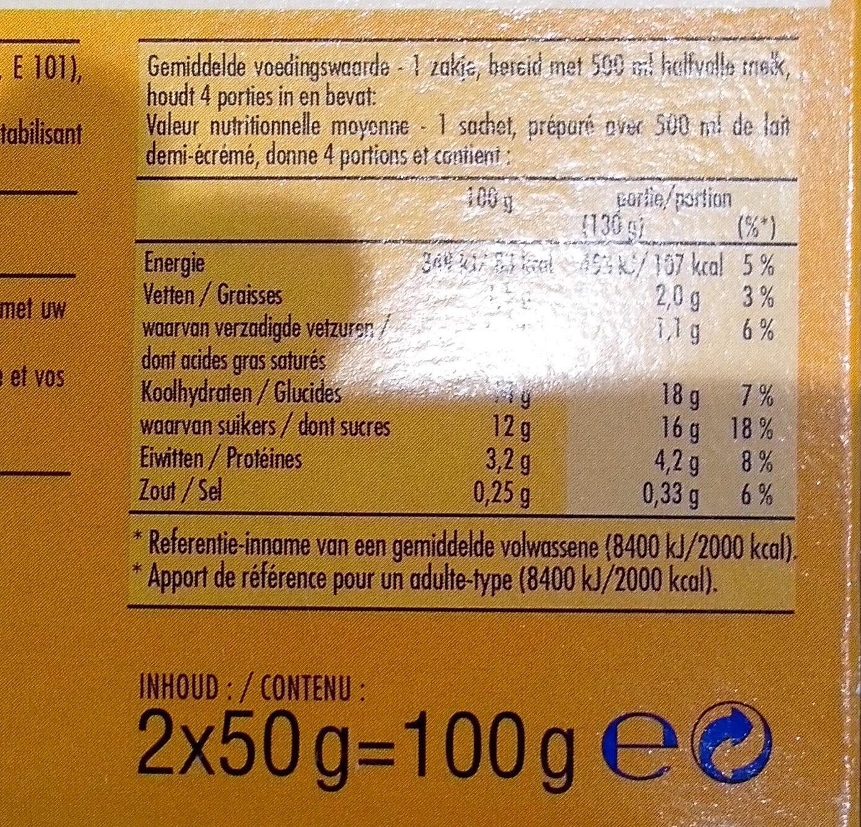 Flan - Voedingswaarden