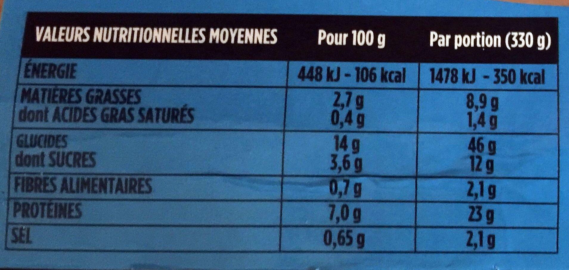 Médaillons de limande du Nord - Informations nutritionnelles - fr