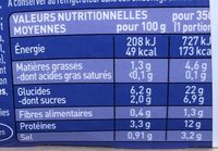 Aller simple pour Phuket Soupe crevettes sauvages Champignons et tomates - Informations nutritionnelles - fr