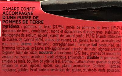 Parmentier de canard confit - Ingrédients