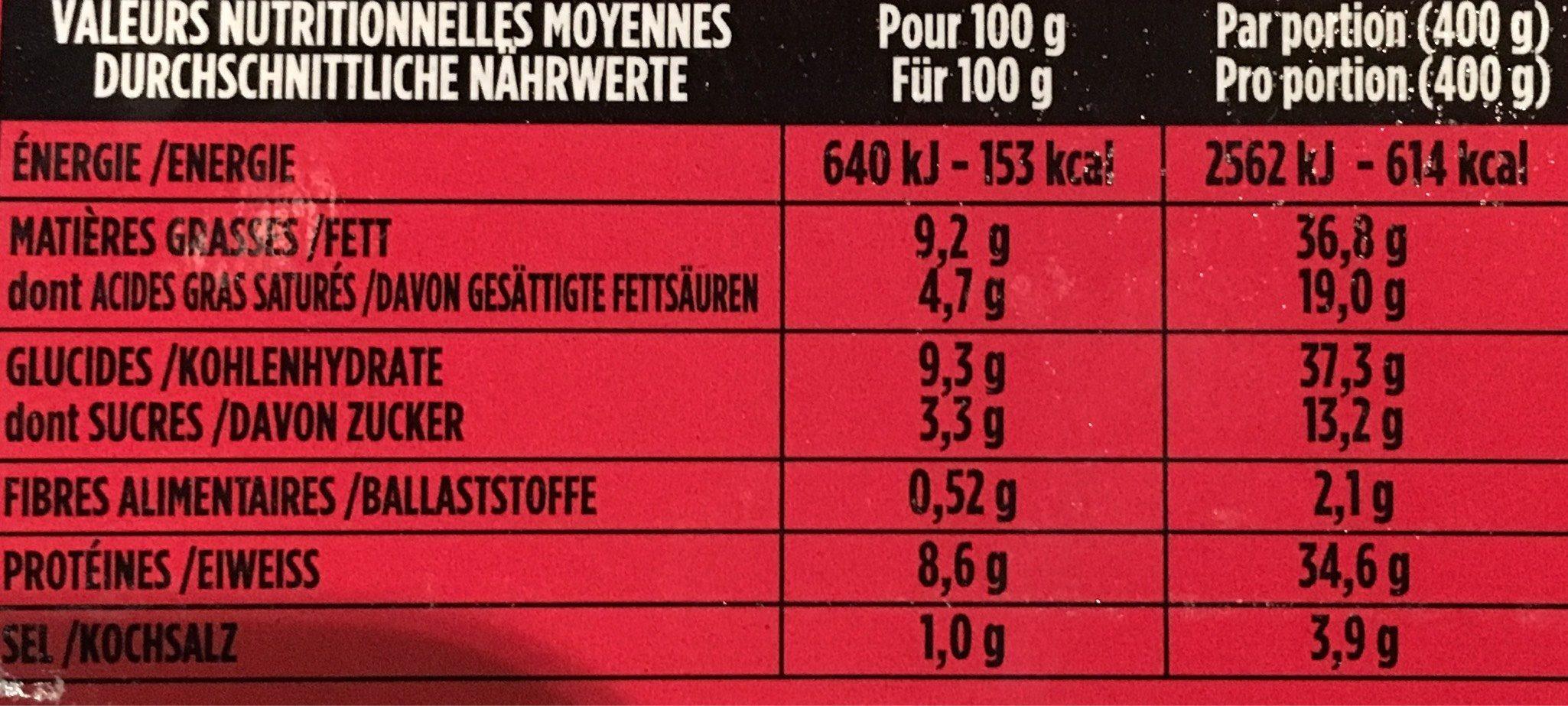 Parmentier de canard confit - Informations nutritionnelles - fr