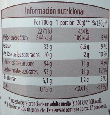 Crema de cacao y avellanas - Informació nutricional