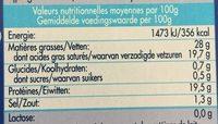 Brie Dilea - Informations nutritionnelles