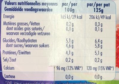 Zero Lactose Framboise - Voedingswaarden