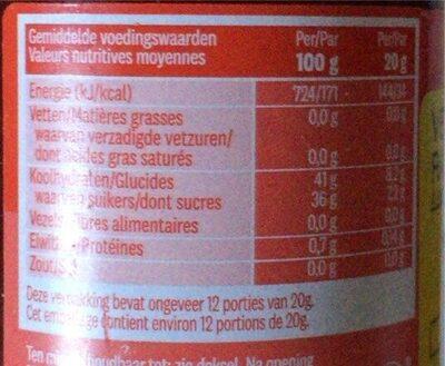 Confiture - Nutrition facts - fr