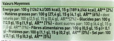 Sauce Tartare - Nutrition facts
