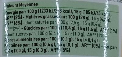 Mayonnaise légère - Nutrition facts
