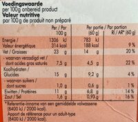 Chickenkorn 4St. - Nutrition facts - fr