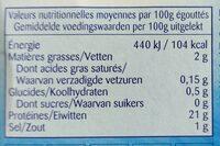 Thon - Informations nutritionnelles - fr