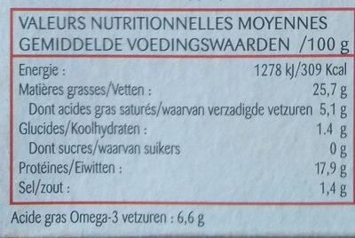 Anchois frais de la mer Egée à l'huile d'olive piquante - Informations nutritionnelles - fr