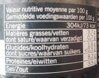 Oeufs de lompe - Informations nutritionnelles - fr