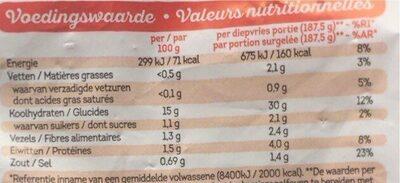 Puree Bintje Lutosa 750 G - Informations nutritionnelles - fr