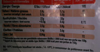 Frites classiques - Nutrition facts - fr