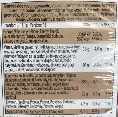 Fruits de mer en chocolat fourrés praliné - Voedingswaarden