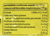 Couque royale belge - Voedingswaarden