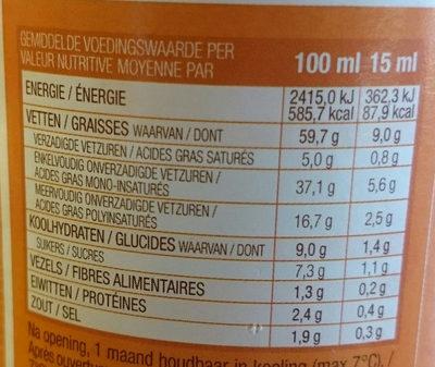 Sauce Andalouse - Informations nutritionnelles