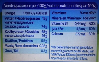 Biscuits nounours au miel - Nutrition facts - fr