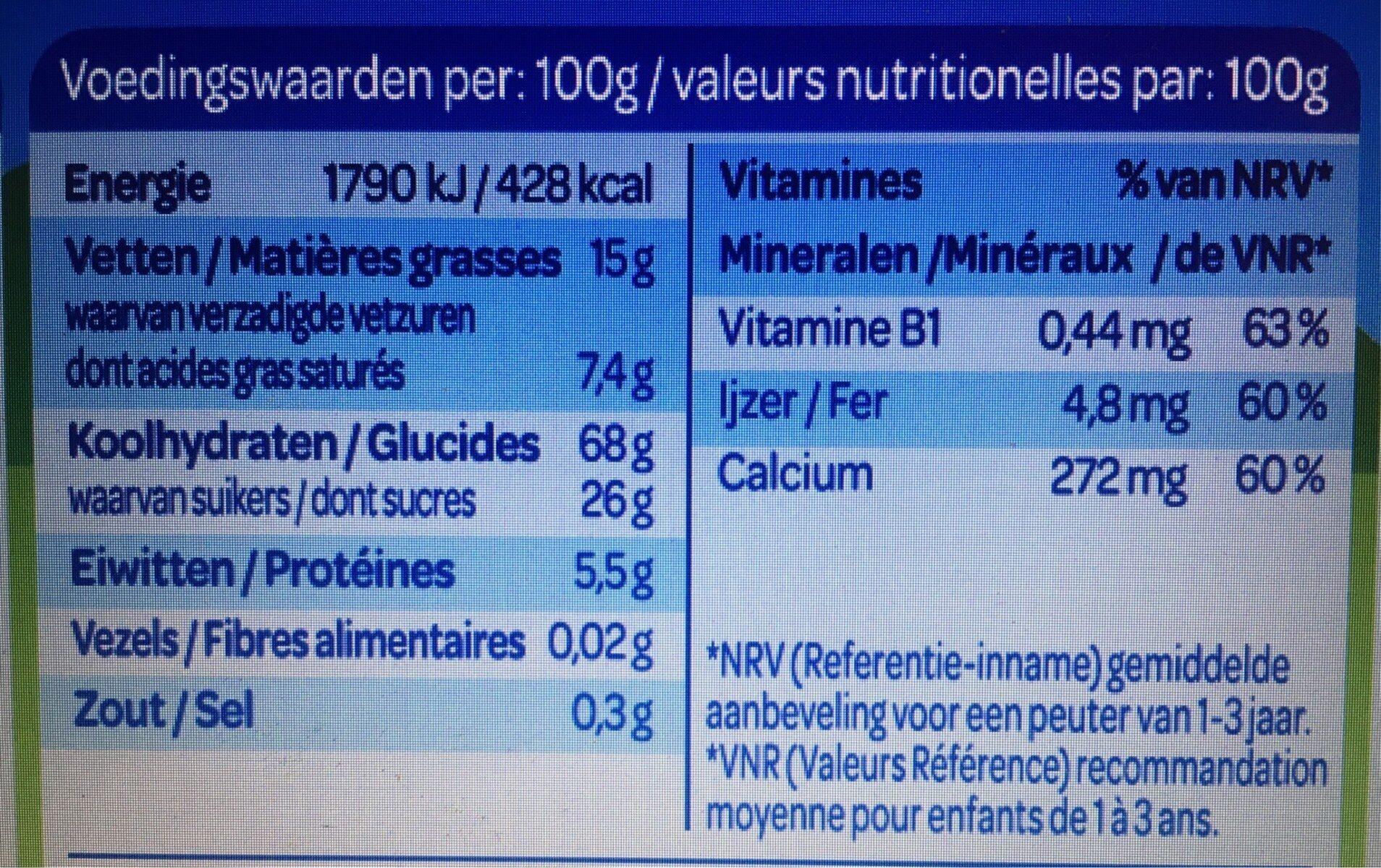 Biscuits nounours au miel - Voedingswaarden - fr