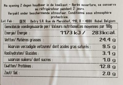 Saucisson persillé - Voedingswaarden - fr