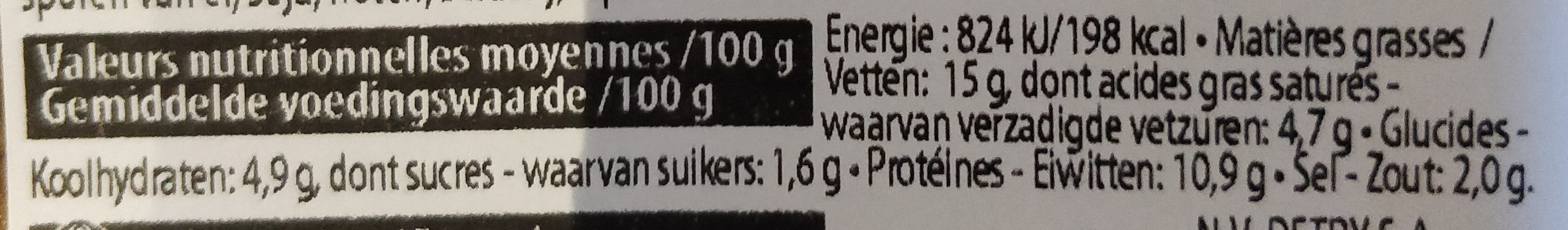 Boulettes roties 30% legumes - Nutrition facts