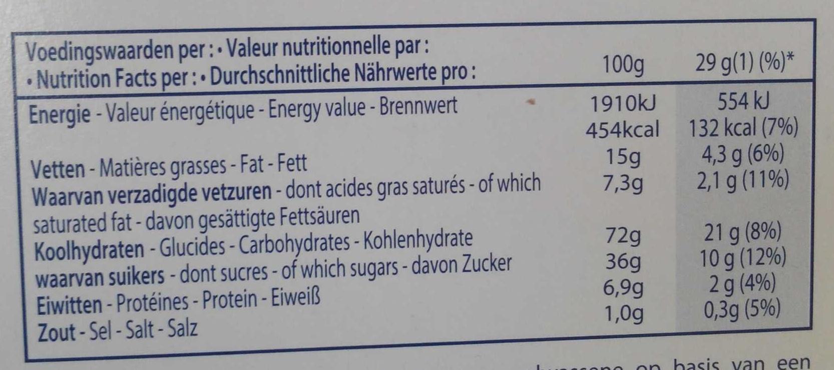 Pain aux amandes - Nutrition facts - fr