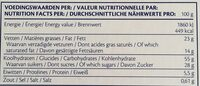 Gaufrettes au beurre - Nutrition facts - fr