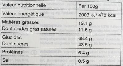 Jules' Gourmandises - Informations nutritionnelles