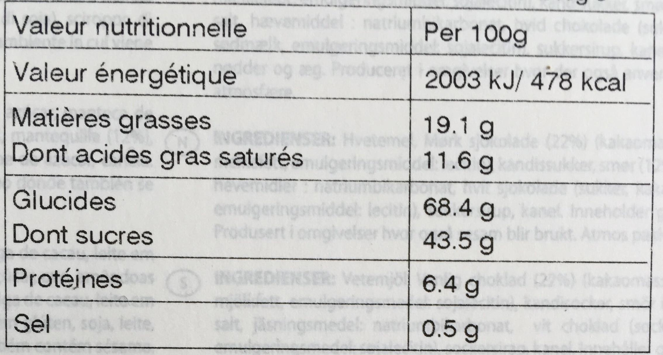 Jules' Gourmandises - Voedingswaarden