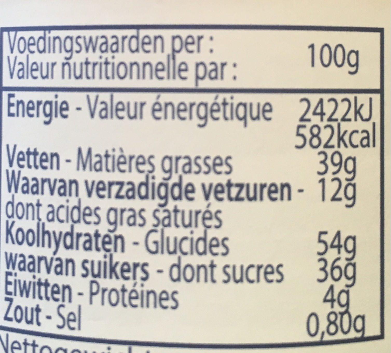 Pâte à tartiner Speculoos - Informations nutritionnelles