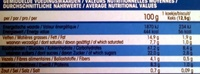 wickie - Nutrition facts - fr