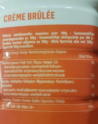 Crème brûlée - Nutrition facts - fr