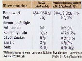 Riz Long Grain - Nährwertangaben