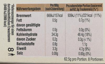 Kochbeutel Spitzen-Langkorn-Reis - Voedigswaarden