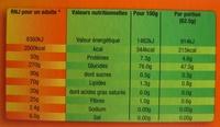 Kochbeutel Spitzen-Langkorn-Reis - Informations nutritionnelles