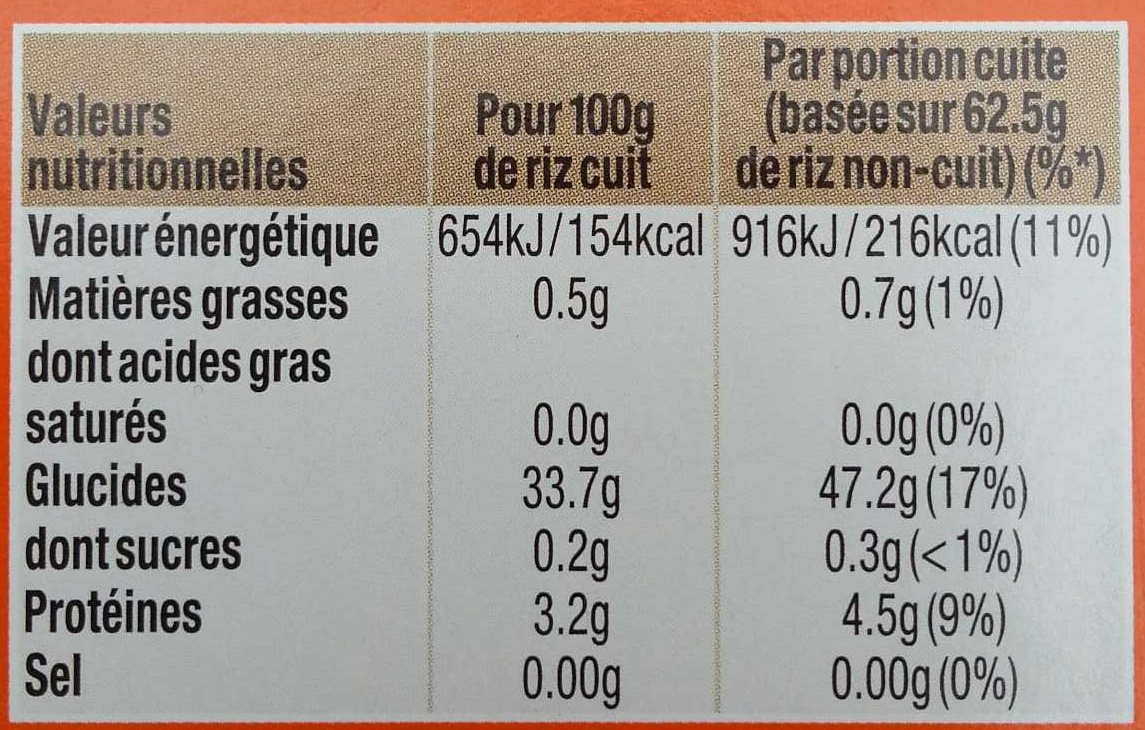 Riz Long Grain - Nutrition facts - fr