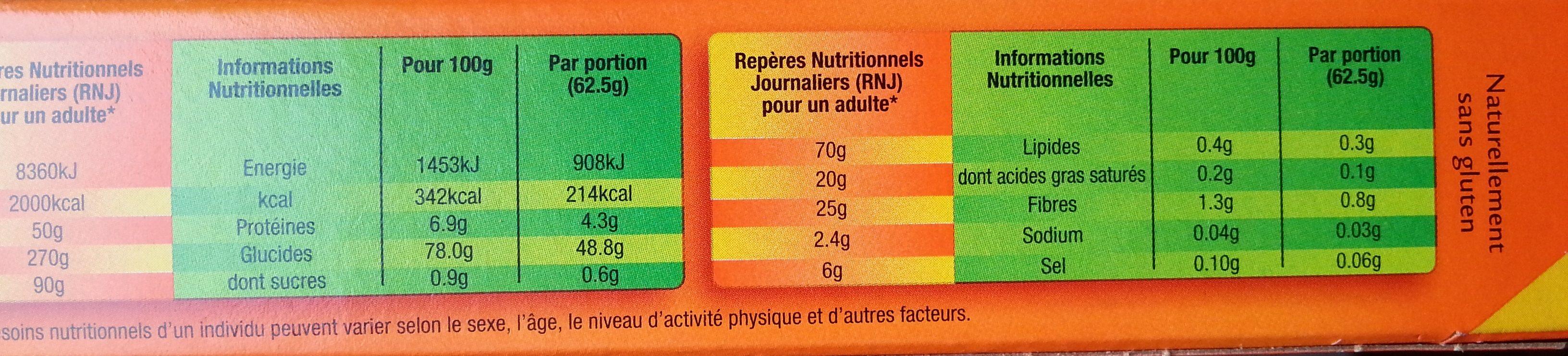 Riz pour Risotto - Nutrition facts