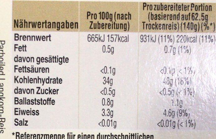 Spitzen-Langkorn-Reis - Informations nutritionnelles - en